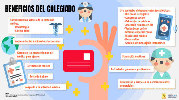 beneficios colegiados